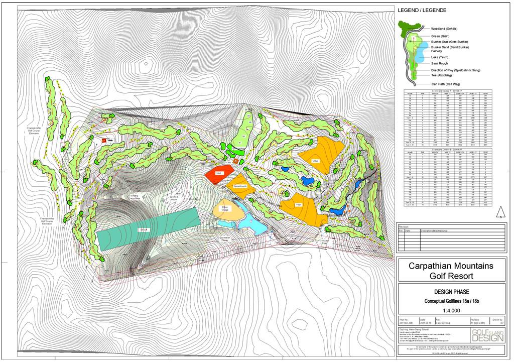 Carpathian Mountains Golf Amp Spa Resort Golf Amp Land Design
